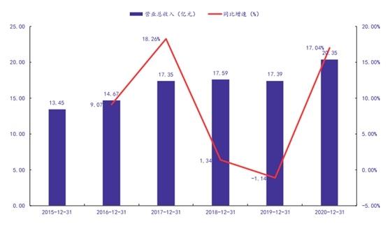 松霖科技拟近3亿元收购倍杰特控股权