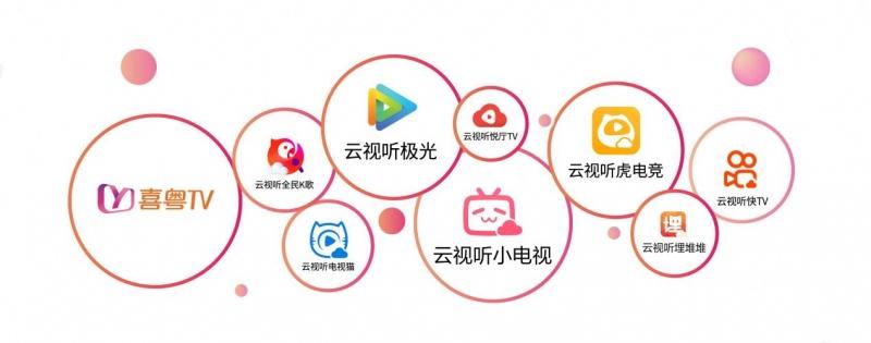 新媒股份为上亿用户打造内容精品矩阵